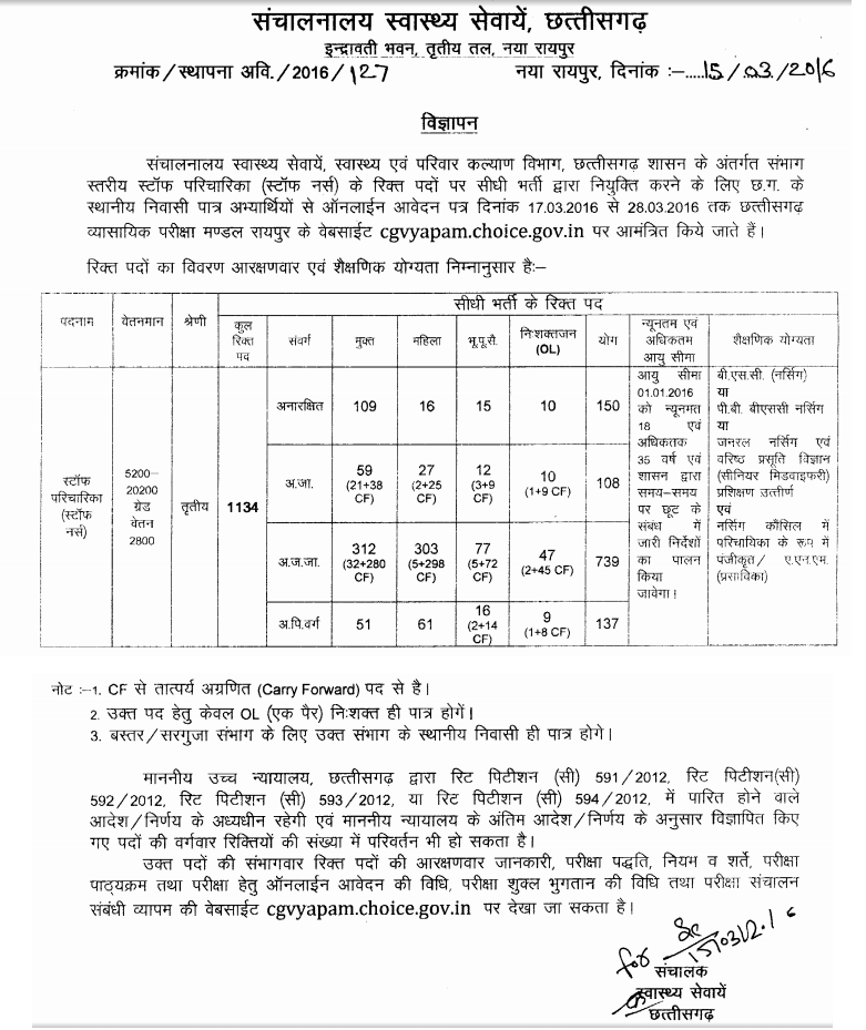 CG Vyapam Recruitment 2016- Staff Nurse Vacancies Chhattisgarh Health and Family Welfare Department