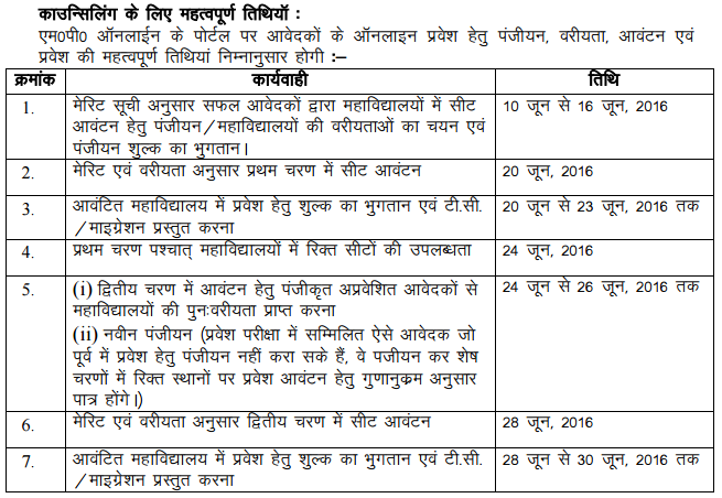 Bachelor of Education (B.Ed.) Entrance Test 2016 Counselling Dates
