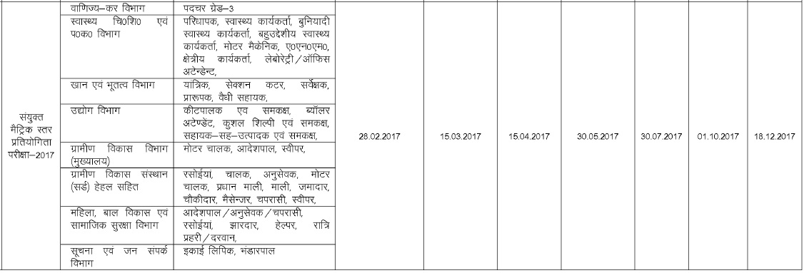 JSSC Combined Matric Level Exam 2017